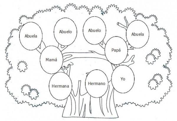 Manuel Belgrano y sus antepasados paternos y maternos