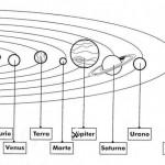 Pintando los planetas de nuestro sistema solar