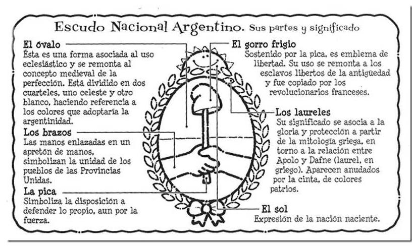 Día del Escudo Nacional Argentino para colorear | Colorear imágenes