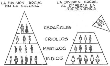 clases sociales.jpg1