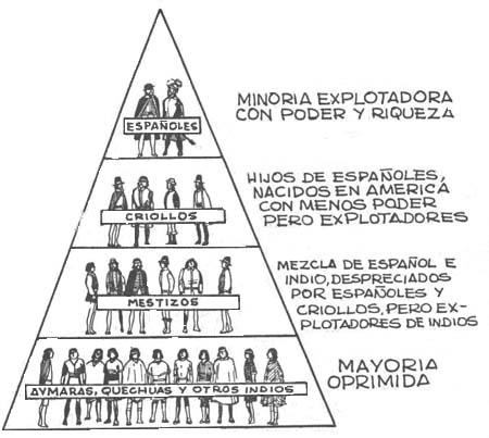 clases sociales.jpg2