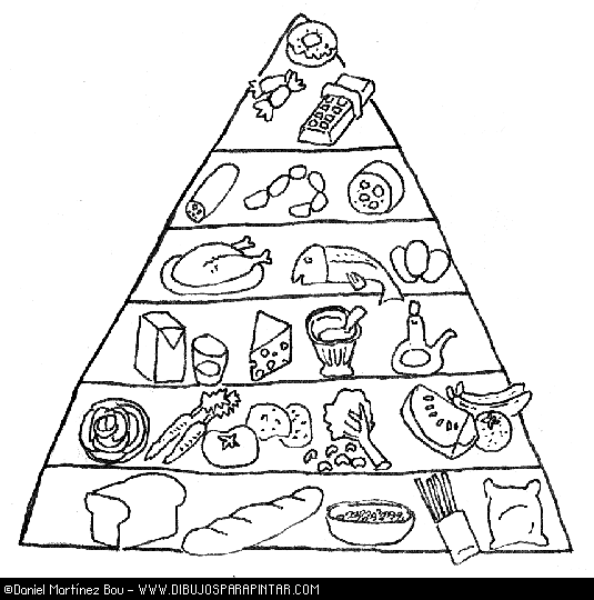 Piramides De Alimentos Saludables Para Imprimir Y Colorear