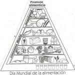 Pirámides de alimentos saludables para imprimir y colorear