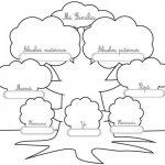 Arbol genealógico – Dibujos para pintar y  rellenar