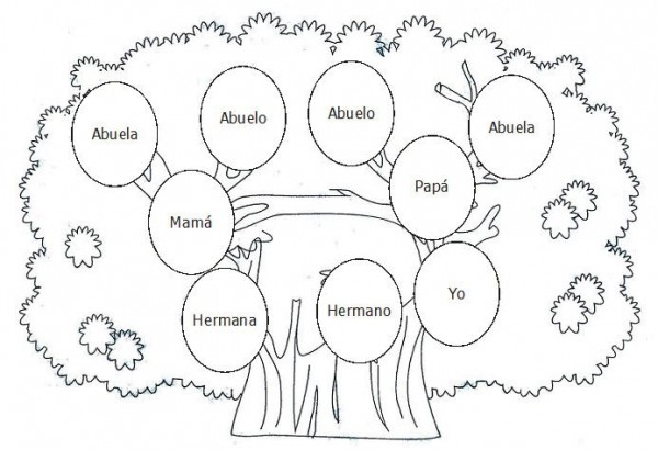 arbolgenealogico.jpg2