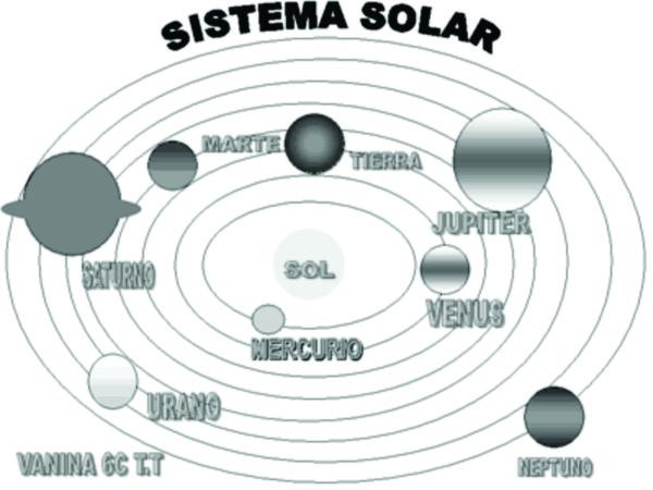Dibujos Para Colorear Del Sistema Solar Para Ninos: Dibujos Del Sistema Solar Y Sus Planetas Para Colorear