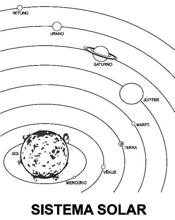 best imagen del sistema solar y sus planetas para colorear image