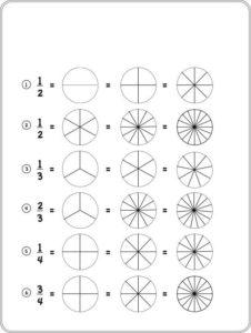 Dibujos De Fracciones Para Colorear E Imprimir Colorear